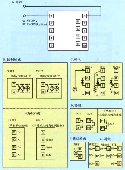 tel72系列温度调节仪接线图